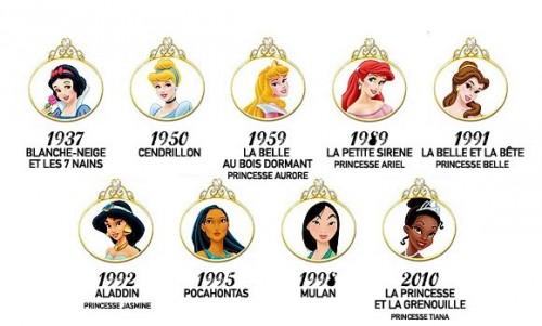 Disney-politiquement-correct.jpg